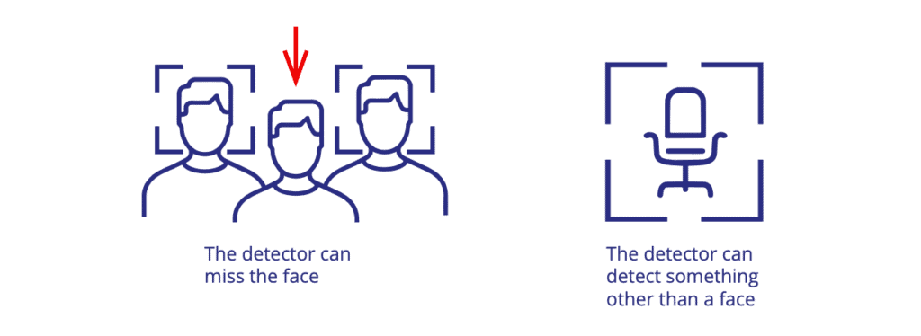 Face detection-how face recognition algorithms work-Artificial Intelligence and Machine Learning